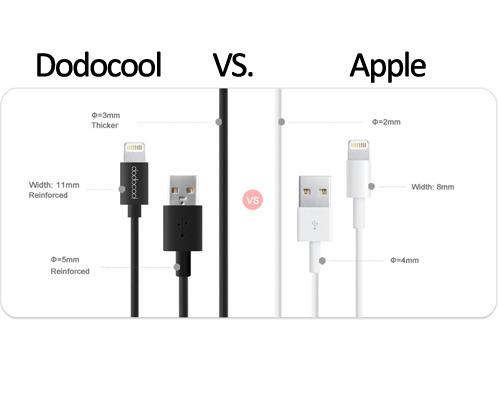 iphone apple iphone 5 iphone 5S iPhone 5C dodocool