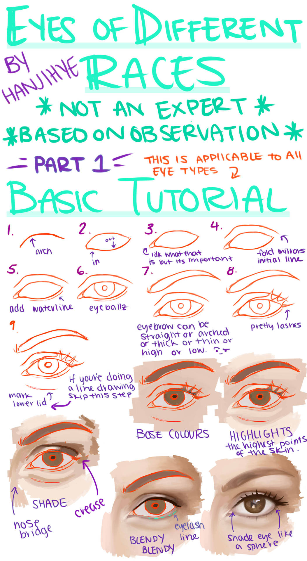 Eye Deviantart Tutorial Art Tutorial Eye Tutorial Hanjihye