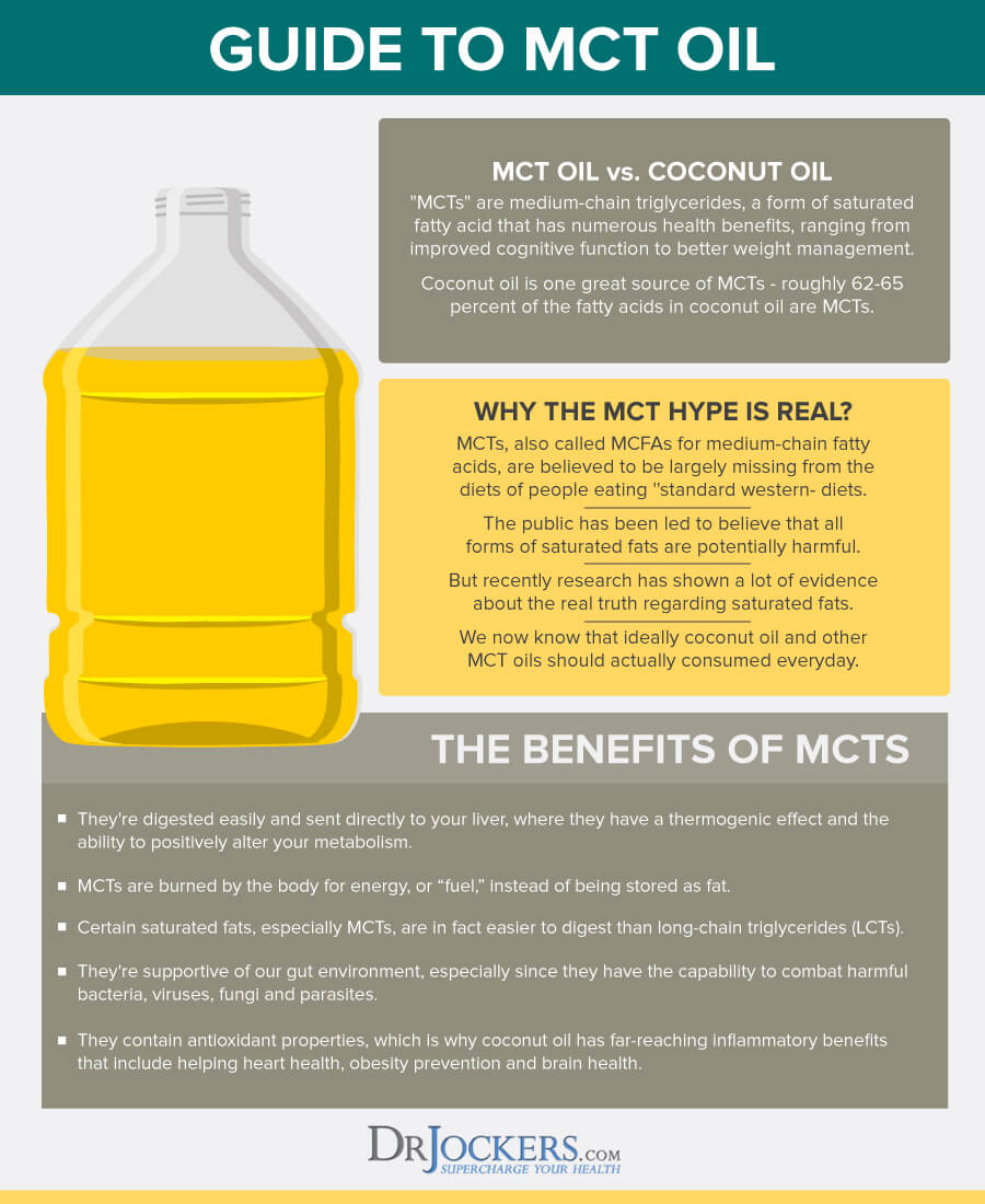 Mct Oil Weight Loss Before And After : weight, before, after, Reasons, Ketosis, DrJockers.com