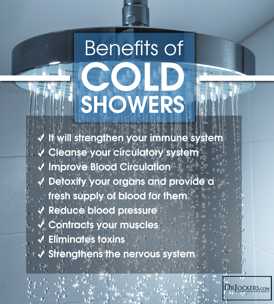Take a Cold Shower For Your Health  DrJockerscom