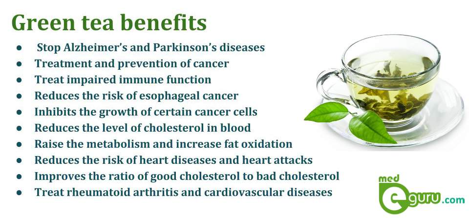 Image Result For Benefits Of Cups Of Green Tea A Day