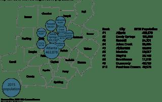 Metro Atlanta top 10 cities 2015 population