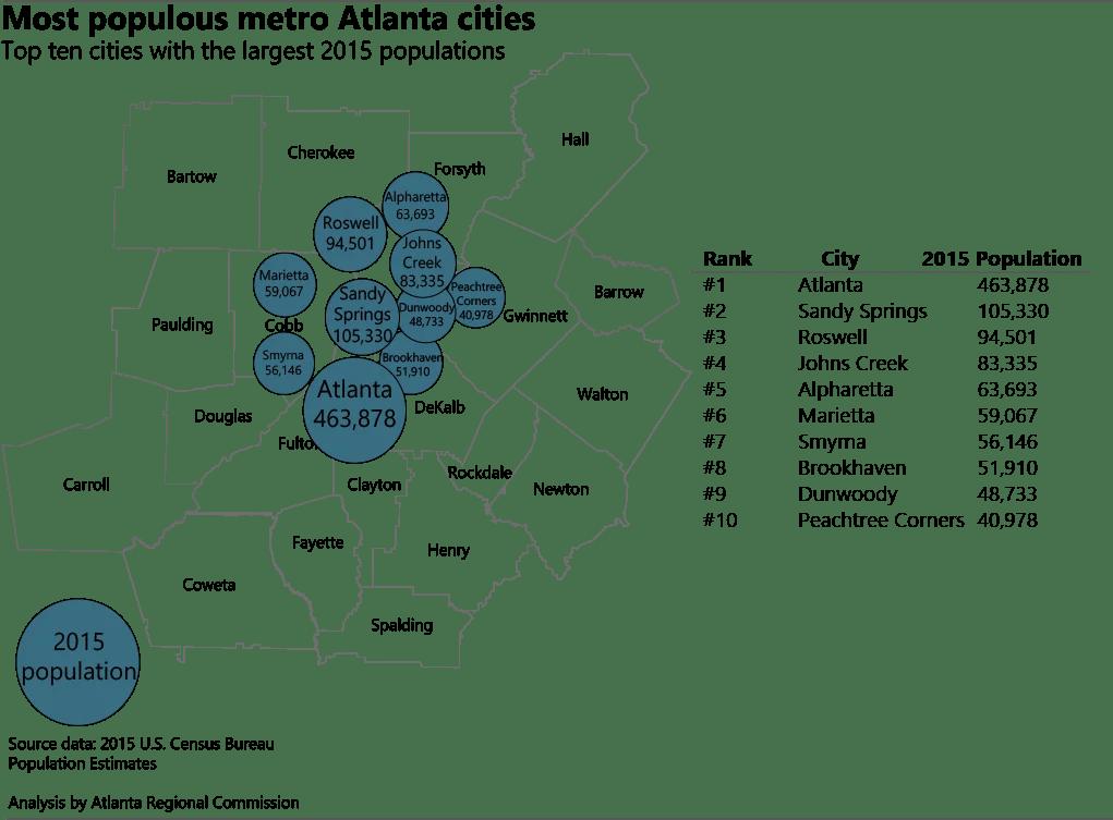 How Have Metro Atlanta Cities Grown New 2015 City Population