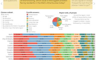 metro atlanta speaks survey
