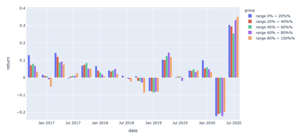 2020年 股價淨值比如何看?完整教學在這裡 - FinLab