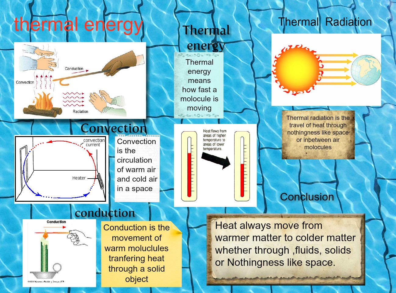 Thermal Energy En En En Energy Environment Radiation