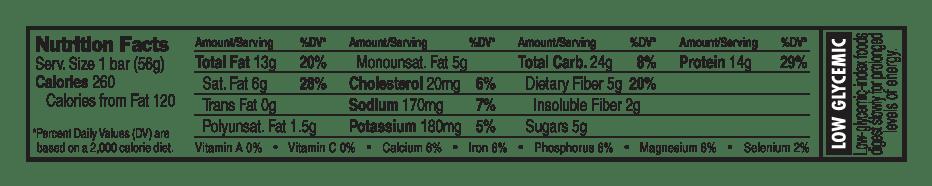 Clif Label Bar Nutrition Builder