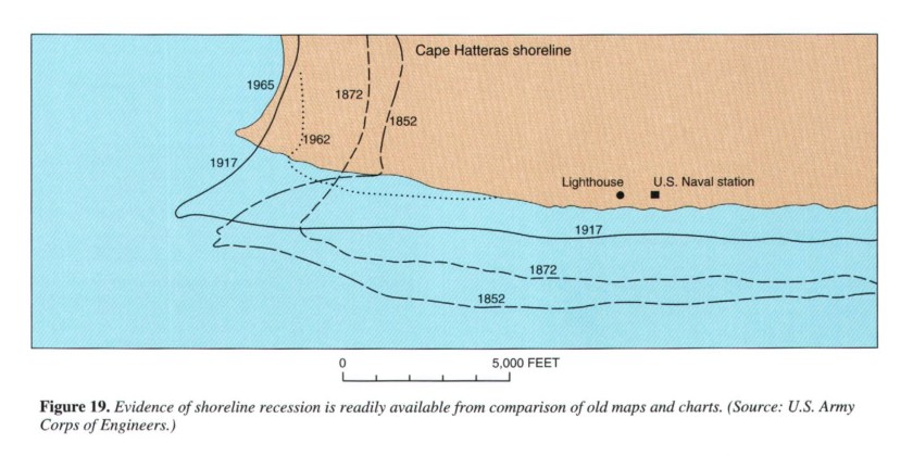 Map showing shoreline recession at Cape Hatteras NC