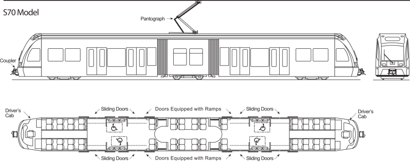 Diagram of Siemens S70 Light Rail Vehicle