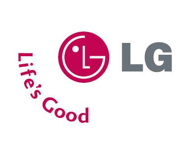 Logo importance