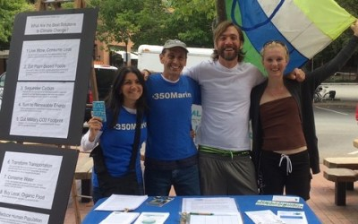 Climate-Diet Team