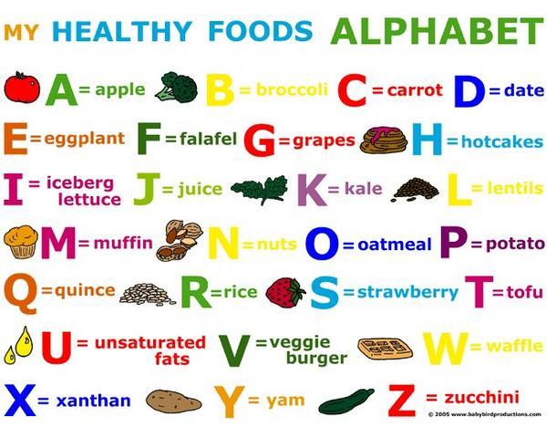 imágenes de foods that starts with letter u