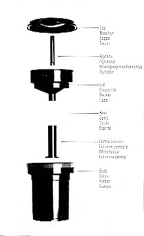Paterson film developing tank instructions manual