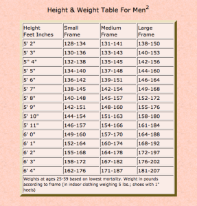 met life height weight tables for men png w 287 h 300