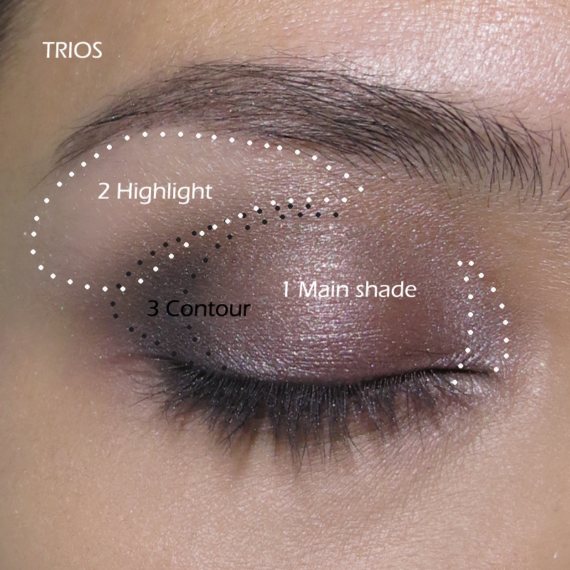 Here Is The Eye Makeup Diagram I Use For Myself