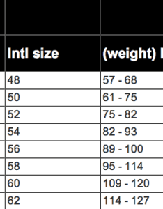 Camo size chart wetsuit chart also charts for all known brands guide rh guidefo
