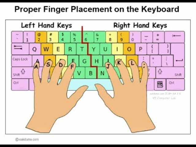typing fingers positions