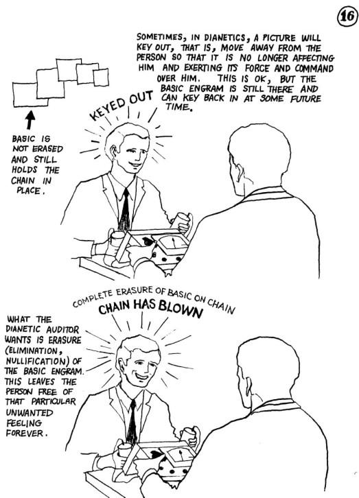 Dianetics Picture Book 2