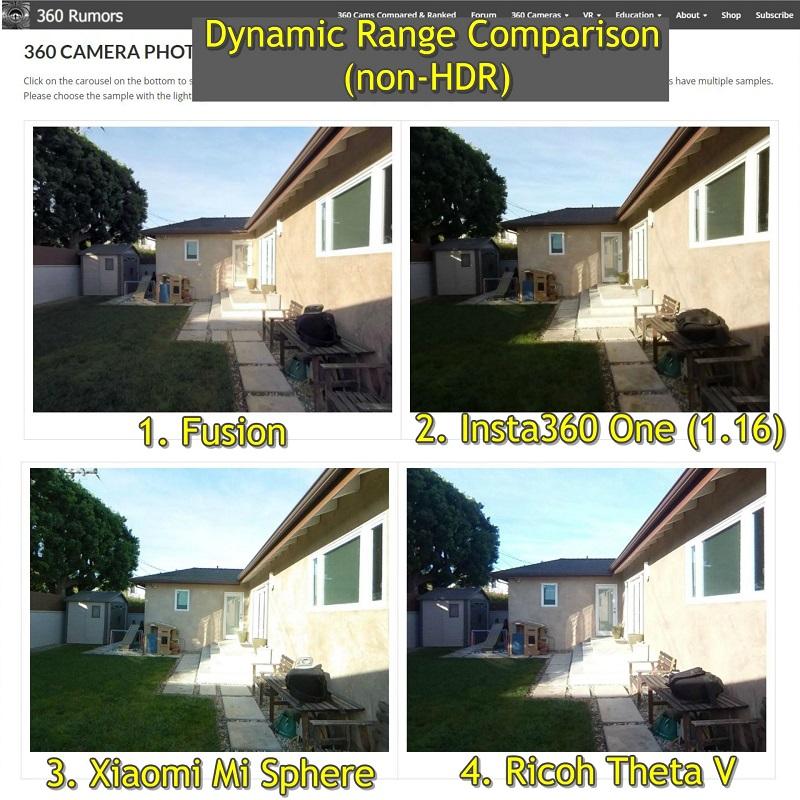 360 camera dynamic range comparison