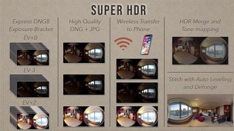 Qoocam 8K Super HDR 2.0