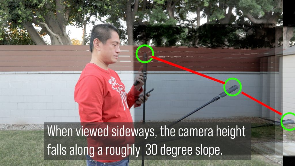 Rule of Thirds for 360: camera height varies with distance