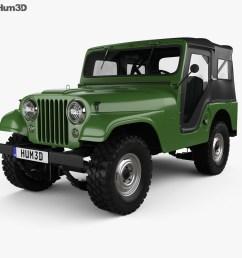 green cj7 [ 1000 x 870 Pixel ]