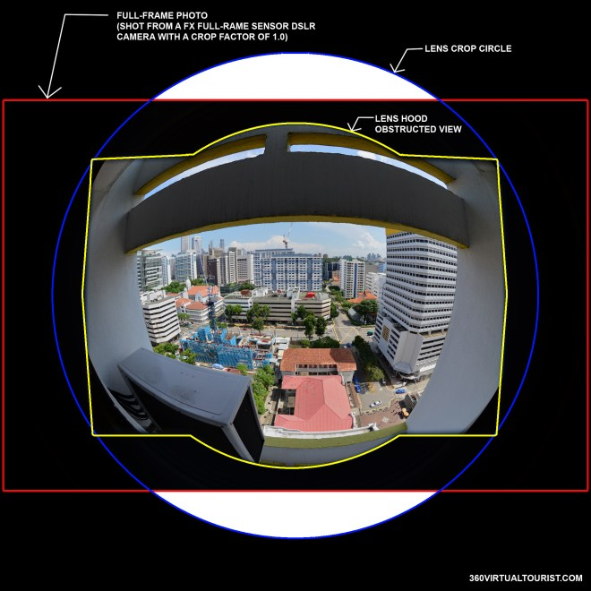 circular fisheye lens diagram