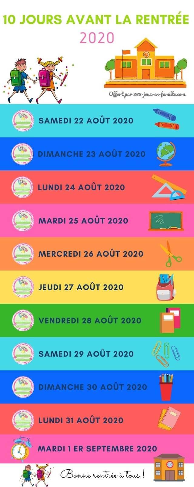 Rentrée 2020 : la frise à télécharger