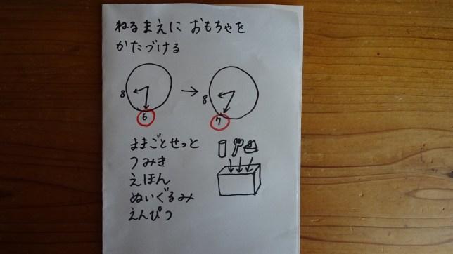片付けの行動スケジュール用紙(1)