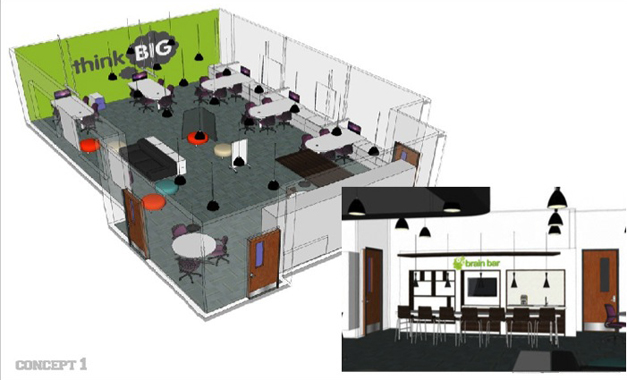 Design Concepts for BHS Business Startup Incubator Classroom