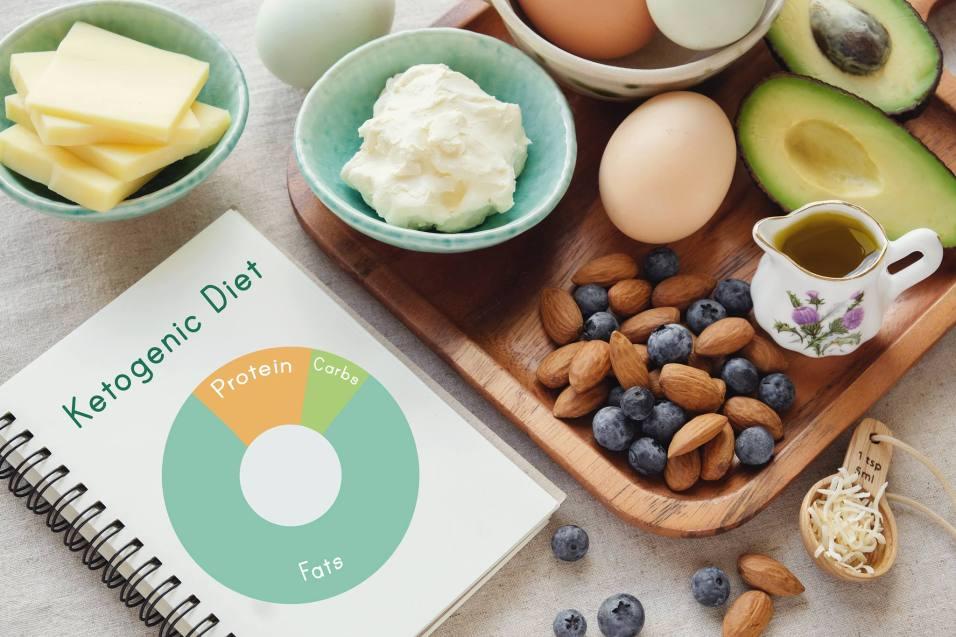 Heinen's - Keto Diet