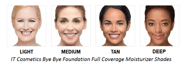 IT Cosmetics Bye Bye Foundation Full Coverage Moisturizer Shades Chart