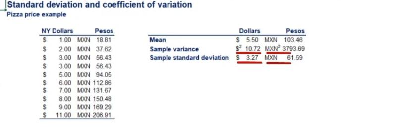 Sample Variance Formula Excel What Is The Formula For