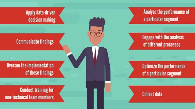 Business analyst role and responsibilities