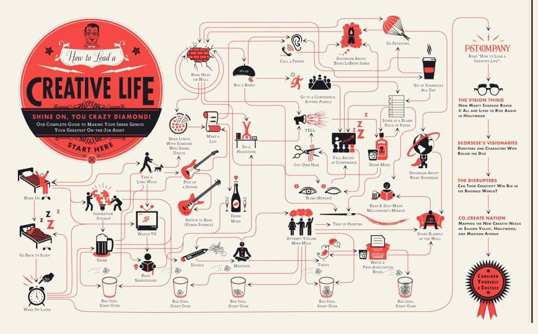 creative-life-2-xl-1