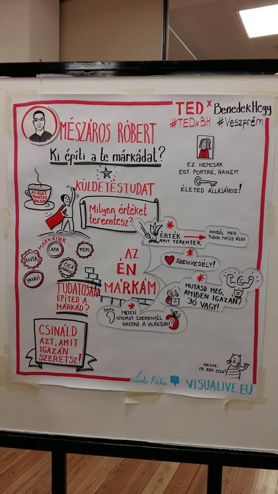 Mire tanít minket az elmúló jövő? – TEDxBenedekHegy