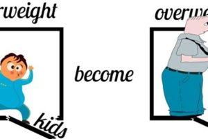 Ειδήσεις - Ποια είναι τα αίτια της παιδικής...