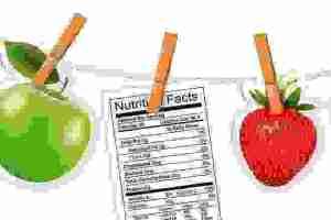 Τι να ελέγχεις στις διατροφικές ετικέτες για να χάσεις βάρος και να τρως υγιεινά