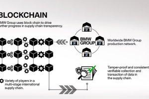 Η τεχνολογία Blockchain της BMW για διαφάνεια στην εφοδιαστική αλυσίδα