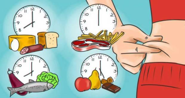 В кой час какво да ядем?