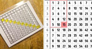 как децата да научат таблицата за умножение