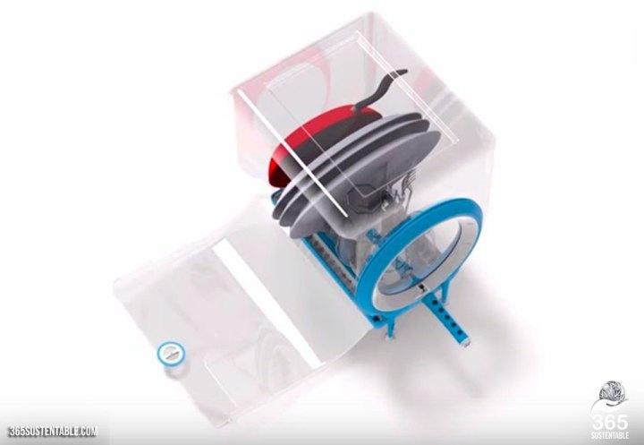 lavavajillas-eco-Circo-2