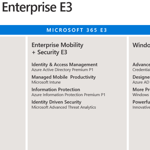 Microsoft365E3
