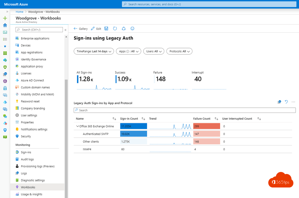 Maak legacy authentication inzichtelijk met Azure Log Analytics