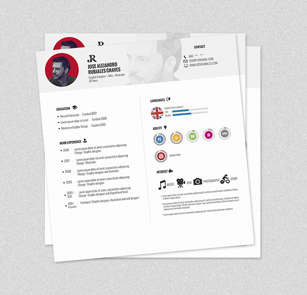 [CV] Curriculum