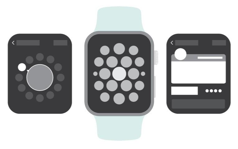 Apple Watch Wireframe Kit
