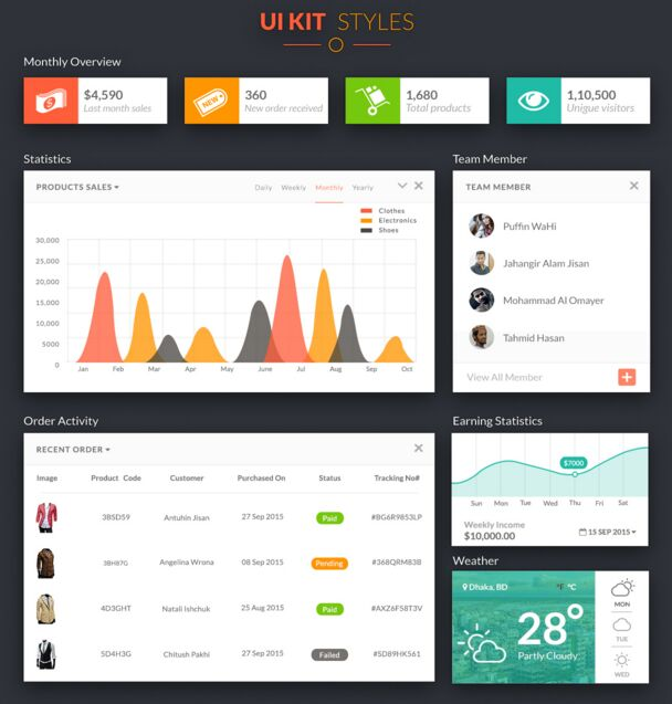 Marche UI Dashboard