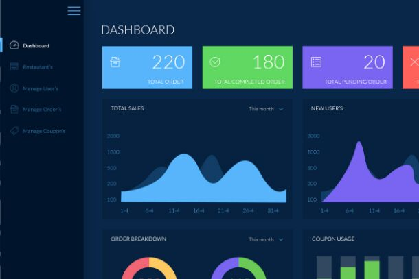 Material Dashboard (Light, Dark)