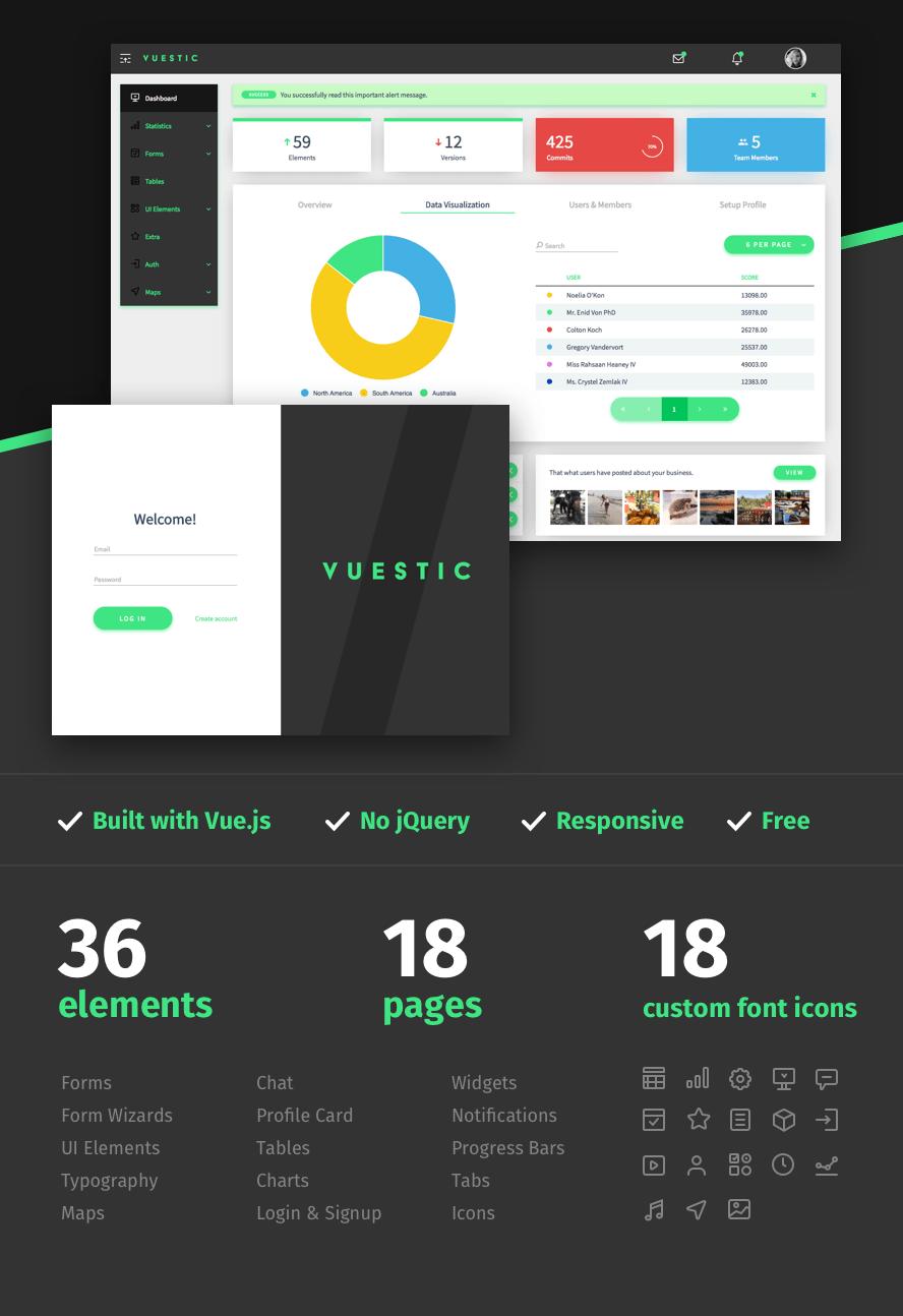 Vuestic Admin Dashboard