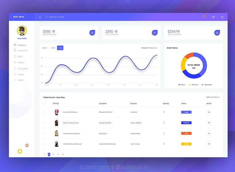 Ecommerce Dashboard Freebie-min